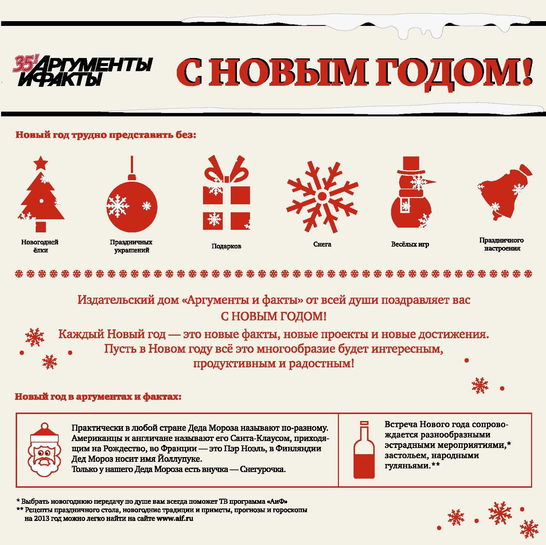 Редакция сайта «АиФ-Саратов» поздравляет с Новым Годом! | ОБЩЕСТВО ...